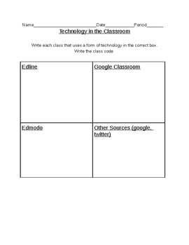 Technology in the Classroom graphic organizer