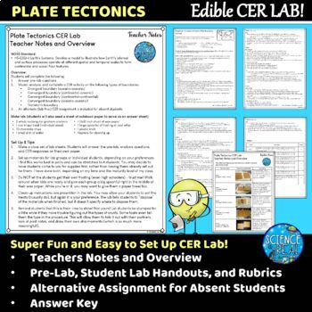 Plate Tectonics CER Lab Activity - Modeling Plate Boundaries