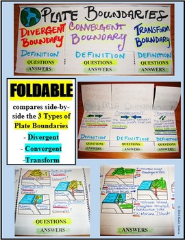 Tectonic Plate Boundaries Foldable - Divergent, Convergent