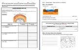 Tectonic Plate Boundaries Part 1. Convergent (Entire Lesso