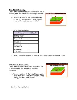Tectonic Plate Boundary Online Exploration and Simulation Guide