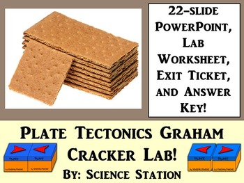 Plate Tectonics - Graham Cracker Lab