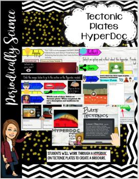 Tectonic Plates HyperDoc