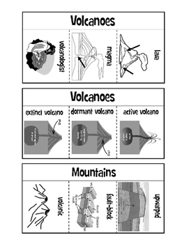 Tectonic Plates Interactive Notebook Activity