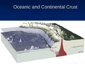Tectonic Plates - Layers of the Earth