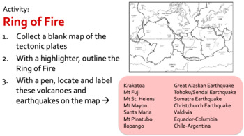 Tectonic Plates Map (Ring of Fire)