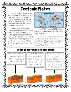 Tectonic Plates - Notes, Foldable, and Experiment