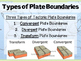 Tectonic Plates & Plate Boundaries PowerPoint (Convergent,
