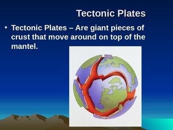 Tectonic Plates - Tectonic Plates Intro