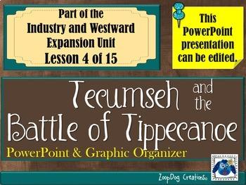 Tecumseh and Battle of Tippecanoe