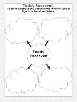 Teddy Roosevelt Graphic Organizer Kit