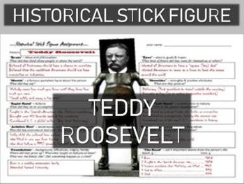 Teddy Roosevelt Historical Stick Figure (Mini-biography)