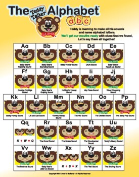 Alphabet and Speech Sounds: Teddy Talker™ Visual Alphabet Printable Chart