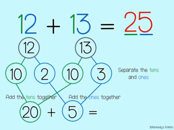 Teen Addition Using Number Bonds (Great for Google Classroom!)
