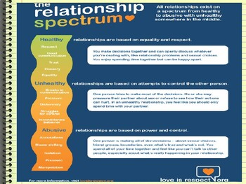 Teen Dating Violence Guidance Presentation for Students