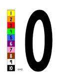 Teen Number Charts