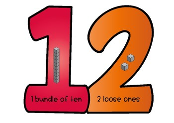 Teen Number Place Value Posters