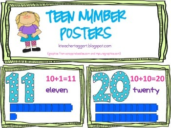 Posters Teen Number