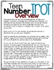 Teen Number Trot-5 Games & Activities to Master Teen Numbers