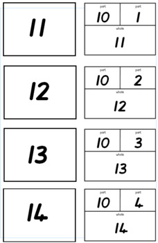 Teen numbers part-part-whole standard partitioning