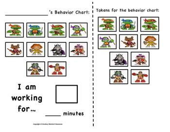 Teenage Mutant Ninja Turtles Token Behavior Chart!