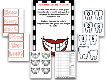 Teeth!  Dental Health Research Project!