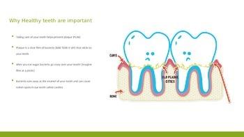 Informative Writing: Teeth and Brushing PWPT