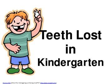 Teeth Lost in Kindergarten Graph