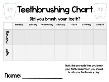 Teethbrushing chart