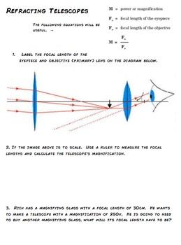 Telescope magnification worksheet (Refracting Telescopes)