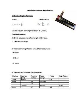 Telescopes: Calculating F-Stop & Magnification