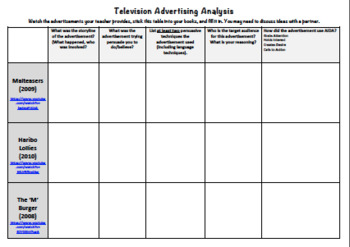 Television Advertising - Analysis Chart (A3/A4)
