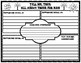 Tell Me, Tree by Gail Gibbons Main Idea Graphic Organizers