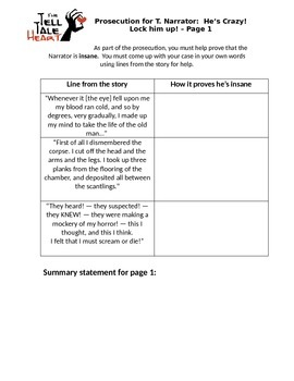 English worksheets: Tell Tale Heart by Edgar Allan Poe story notes