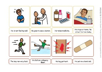 photo relating to 4 Step Sequencing Pictures Printable named SLP] 4 measures tale sequencing retell within just English Chinese