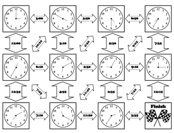 Telling Time to the Hour, Half Hour and Five Minutes