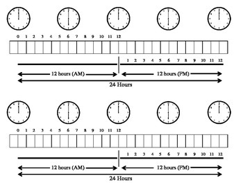 Telling Time - AM/PM
