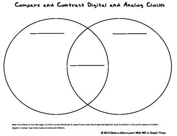 Telling Time-Analog and Digital Clocks