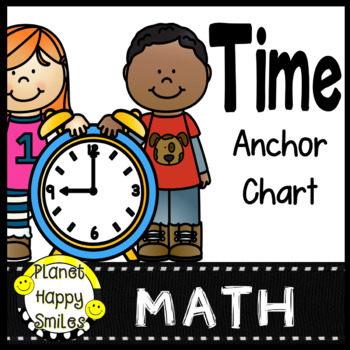 Anchor Chart: Telling Time