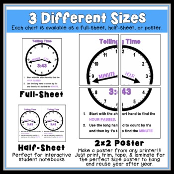 Telling Time Anchor Chart