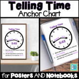 Telling Time Anchor Chart for Interactive Notebooks and Posters