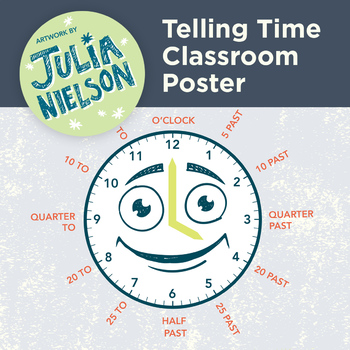 Telling Time Classroom Poster