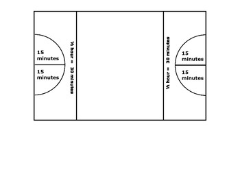 Telling Time Clock Foldable for Interactive Notebook