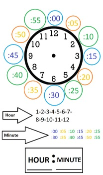 Telling Time: Clock with 5 minute intervals!