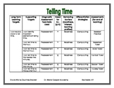 Telling Time Compacted Lesson