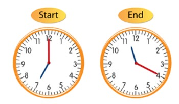 Telling Time  Elapsed Time in Hours ~ Test Prep For School & Home