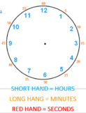 Telling Time Handout