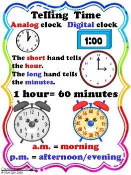 Telling Time Hours and Minutes Poster English