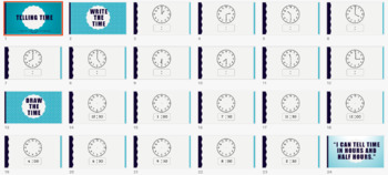 Telling Time - Interactive PowerPoint (Digital & Analog)