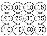 Telling Time Numbers for Clock